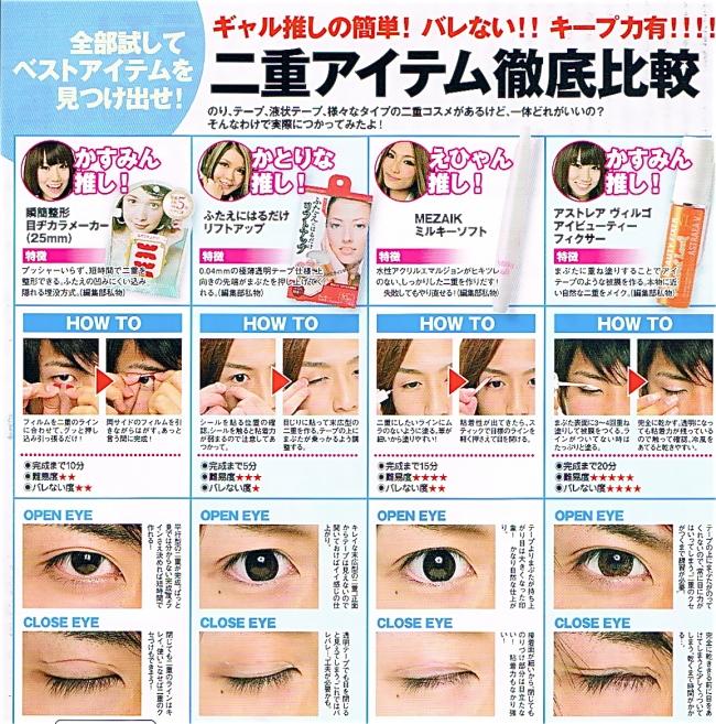 EyelidGlue4