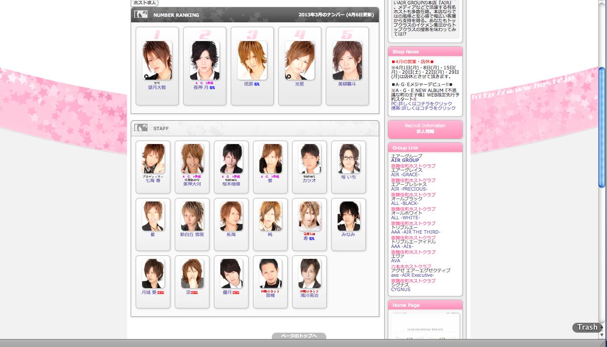 6a.Staff