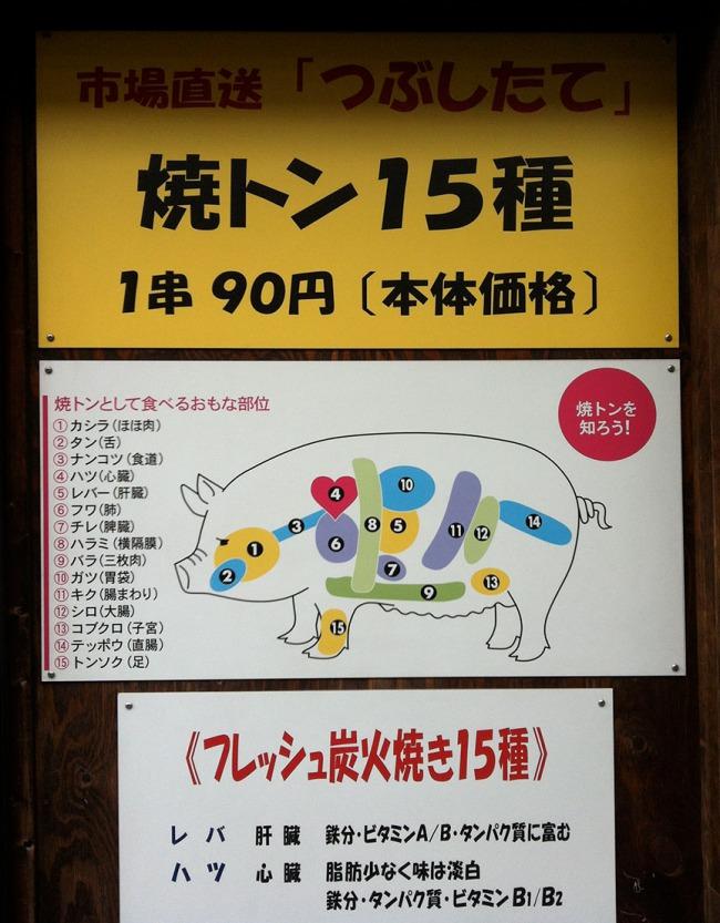 PigParts