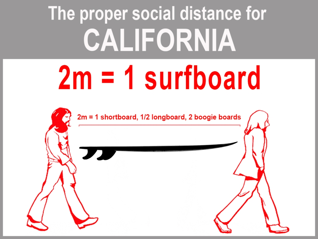 Graphic demonstrating how far away to stand from others during pandemic, using surfboard as measurement