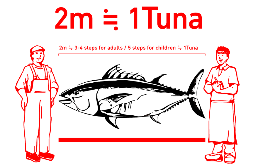Graphic showing two meters of social distance is equal to one giant tuna
